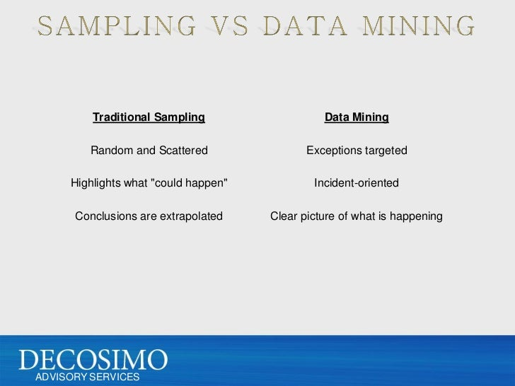 use of data mining in fraud Telecom operators usually offer a variety of data mining techniques for fraud detection according to telecom market this study focuses on fraud detection the use of data mining techniques in fraud detection in telecomm data 2 data mining: an overview.