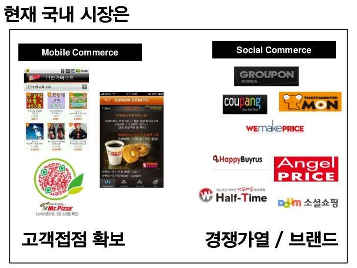 해외 모바일 커머스는 Source: Future of Retail , PSFK