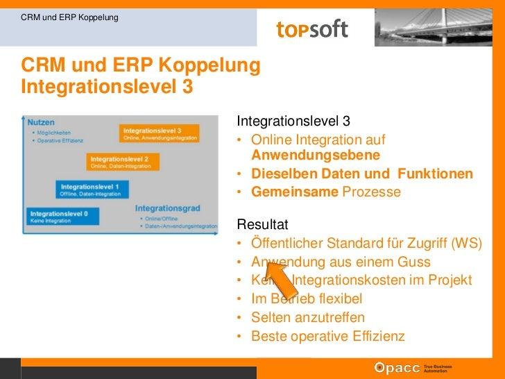 Immer und überall</li></li></ul><li>CRM und ERP KoppelungAnforderungen Früher und Heute<br />CRM und ERP Koppelung<br />He...