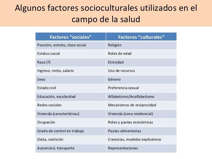 """Algunos factores socioculturales utilizados en el campo de la salud Factores """"sociales"""" Factores """"culturales"""" Posición, es..."""