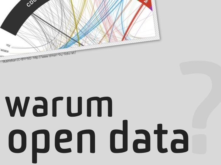 -data.net/                                 .driven-by                        h p://             C C-BY-ND:Illustration war...