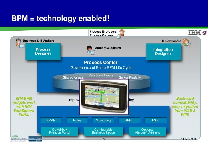 BPM = technology enabled!                                                  Process End-Users                              ...
