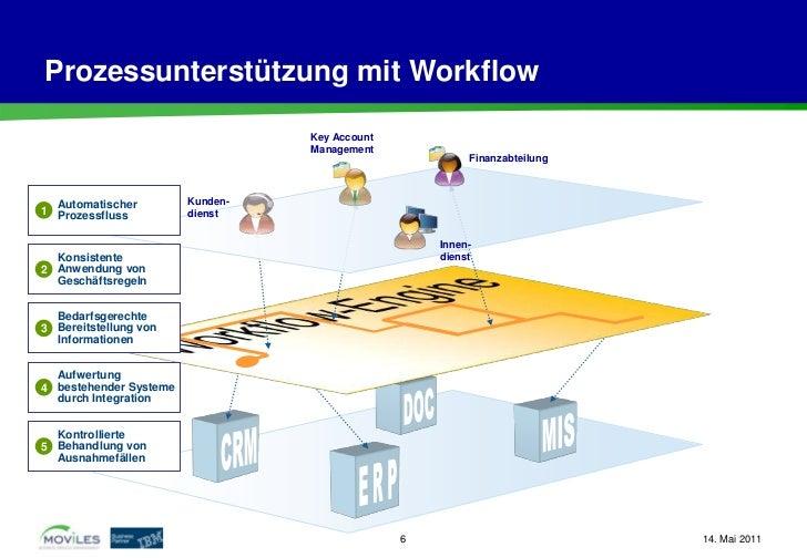 Prozessunterstützung mit Workflow                                  Key Account                                  Management...