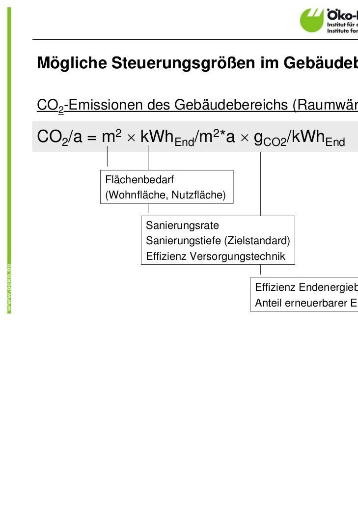 Mögliche Steuerungsgrößen im GebäudebereichCO2-Emissionen des Gebäudebereichs (Raumwärme):CO2/a = m2  kWhEnd/m2*a  gCO2/...