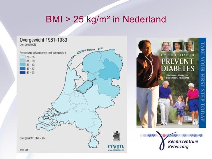 BMI > 25 kg/m² in Nederland