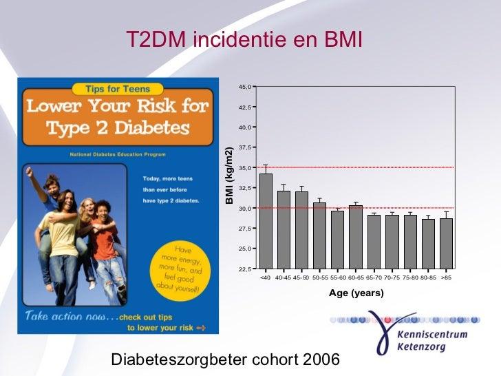 T2DM incidentie en BMI Diabeteszorgbeter cohort 2006