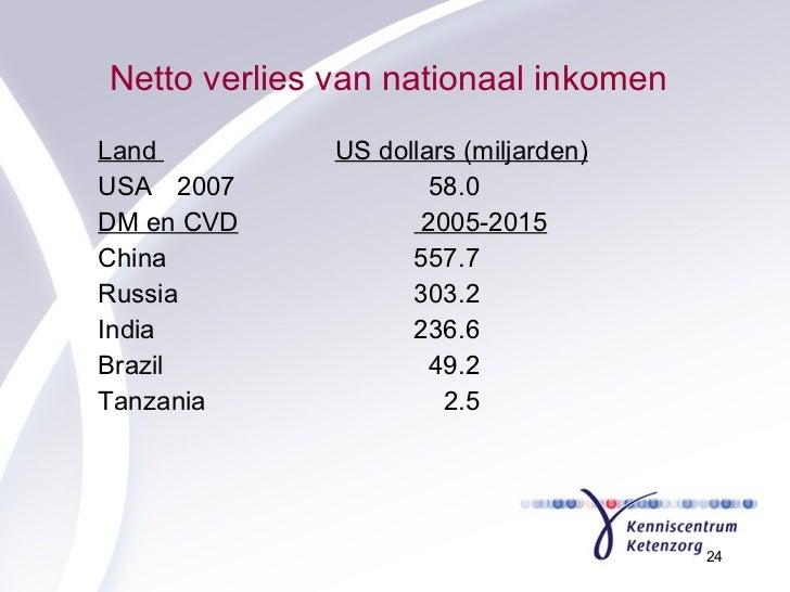 Netto verlies van nationaal inkomen <ul><li>Land  US dollars (miljarden) </li></ul><ul><li>USA 2007   58.0 </li></ul><ul><...