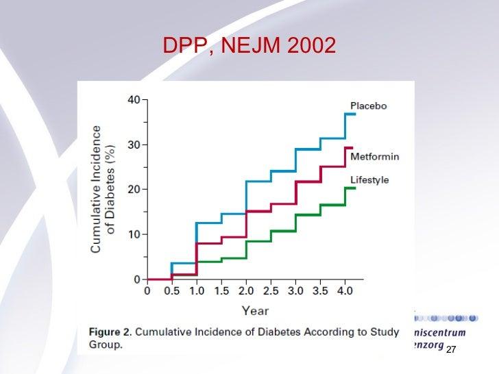 DPP, NEJM 2002
