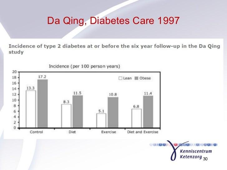 Da Qing, Diabetes Care 1997