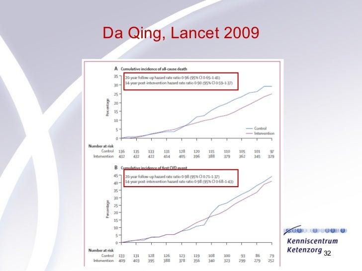 Da Qing, Lancet 2009
