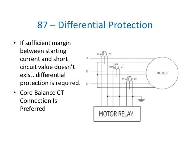 Fundamentals Of Microprocessor Based Relays