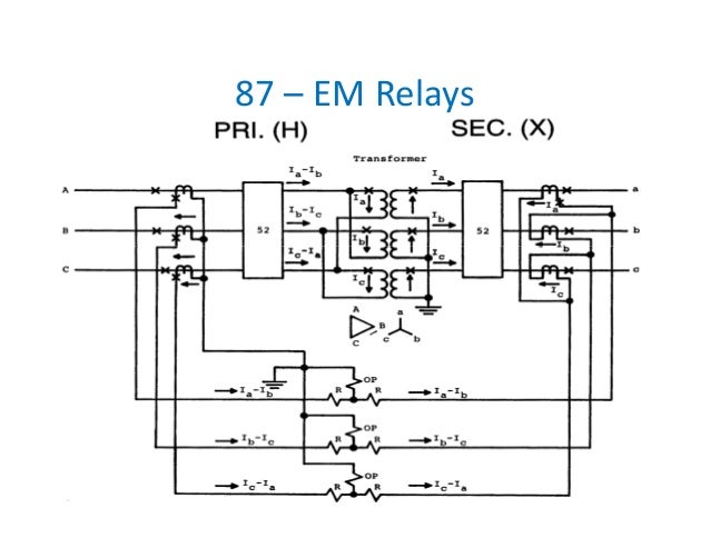 fundamentals of microprocessor based relays