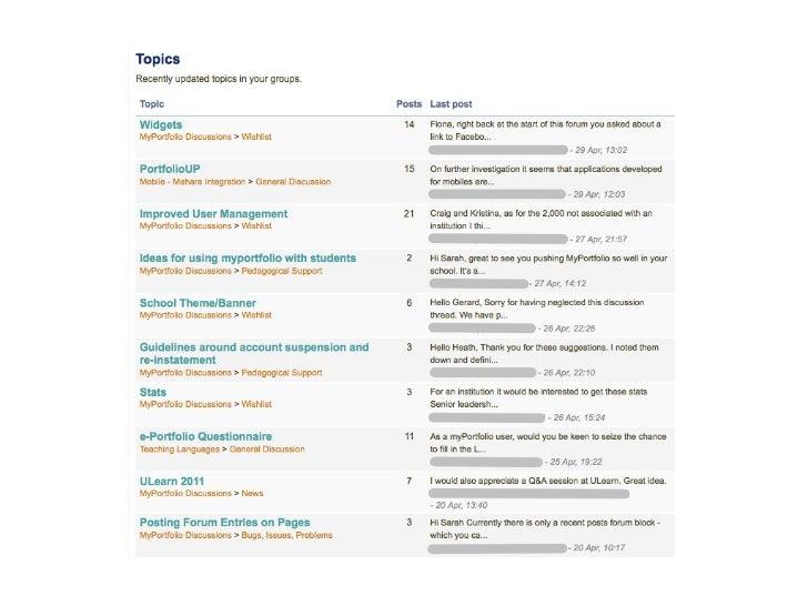 www.mahara.org  Get involved                       @maharaprojectkristina@catalyst.net.nz@anitsirk                   Sta...