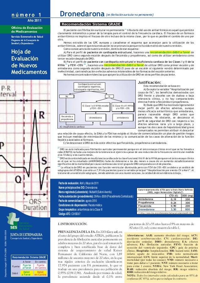 I. INTRODUCCIÓN. PREVALENCIA DE LA FA. Go y colEn 2001 , en el seno del grupo del estudio ATRIA, publicaron la prevalencia...