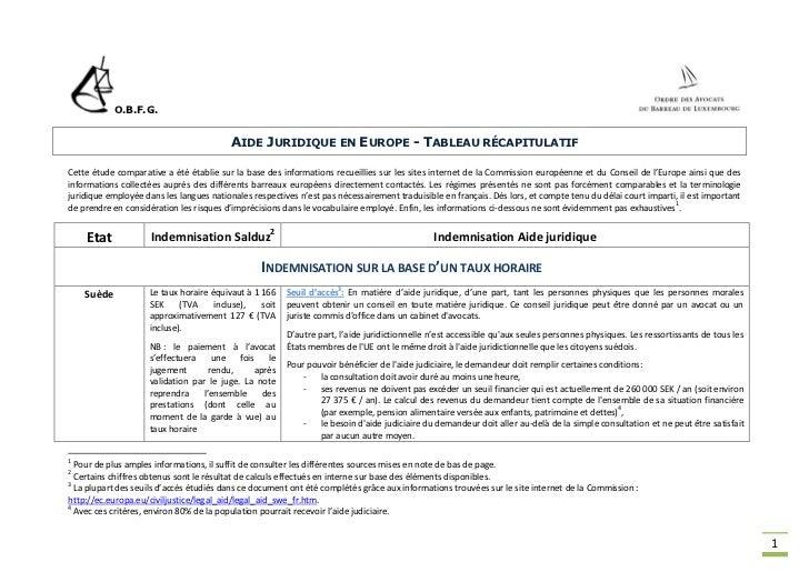 O.B.F.G.                                      <br />Aide Juridique en Europe - Tableau récapitulatif<br />Cette étude comp...