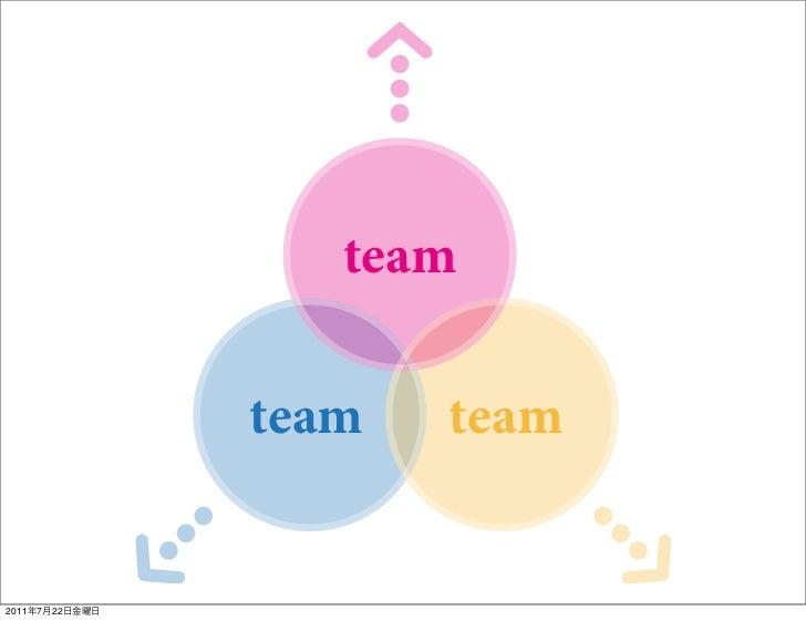 team                team   team2011   7   22