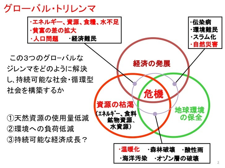 20110626 edt takebayashi Slide 2