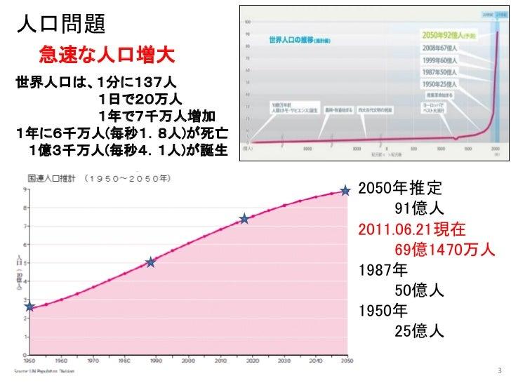 20110626 edt takebayashi Slide 3