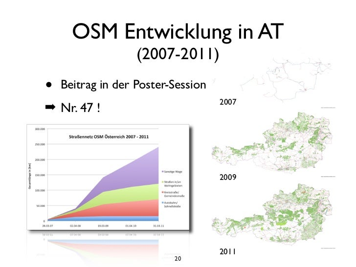 OSM Entwicklung in AT                   (2007-2011)•   Beitrag in der Poster-Session                                    20...