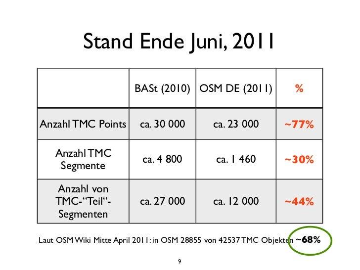 Stand Ende Juni, 2011                        BASt (2010) OSM DE (2011)                %Anzahl TMC Points        ca. 30 000...