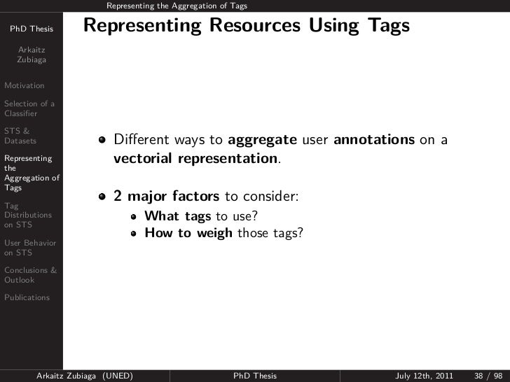 Representing the Aggregation of Tags PhD Thesis          Representing Resources Using Tags   Arkaitz   ZubiagaMotivationSe...