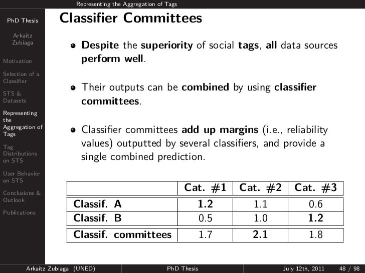 Representing the Aggregation of Tags PhD Thesis          Classifier Committees   Arkaitz   Zubiaga                         ...