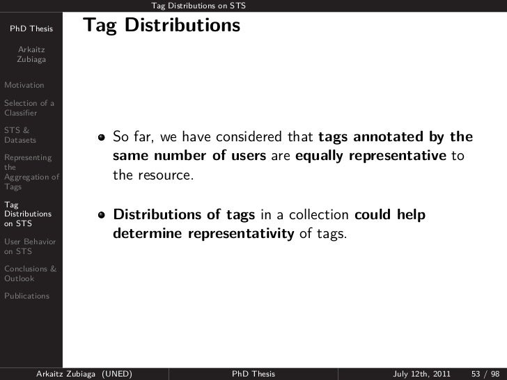 Tag Distributions on STS PhD Thesis          Tag Distributions   Arkaitz   ZubiagaMotivationSelection of aClassifier       ...