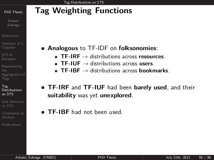 Tag Distributions on STS PhD Thesis          Tag Weighting Functions   Arkaitz   ZubiagaMotivationSelection of aClassifier ...