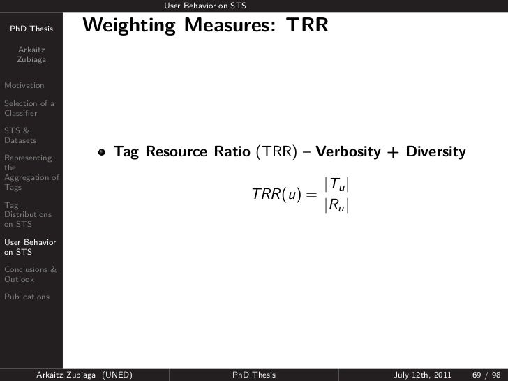 User Behavior on STS PhD Thesis          Weighting Measures: TRR   Arkaitz   ZubiagaMotivationSelection of aClassifierSTS &...