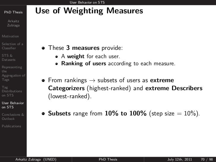 User Behavior on STS PhD Thesis          Use of Weighting Measures   Arkaitz   ZubiagaMotivationSelection of aClassifier   ...