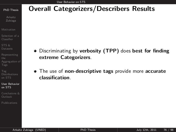 User Behavior on STS PhD Thesis          Overall Categorizers/Describers Results   Arkaitz   ZubiagaMotivationSelection of...
