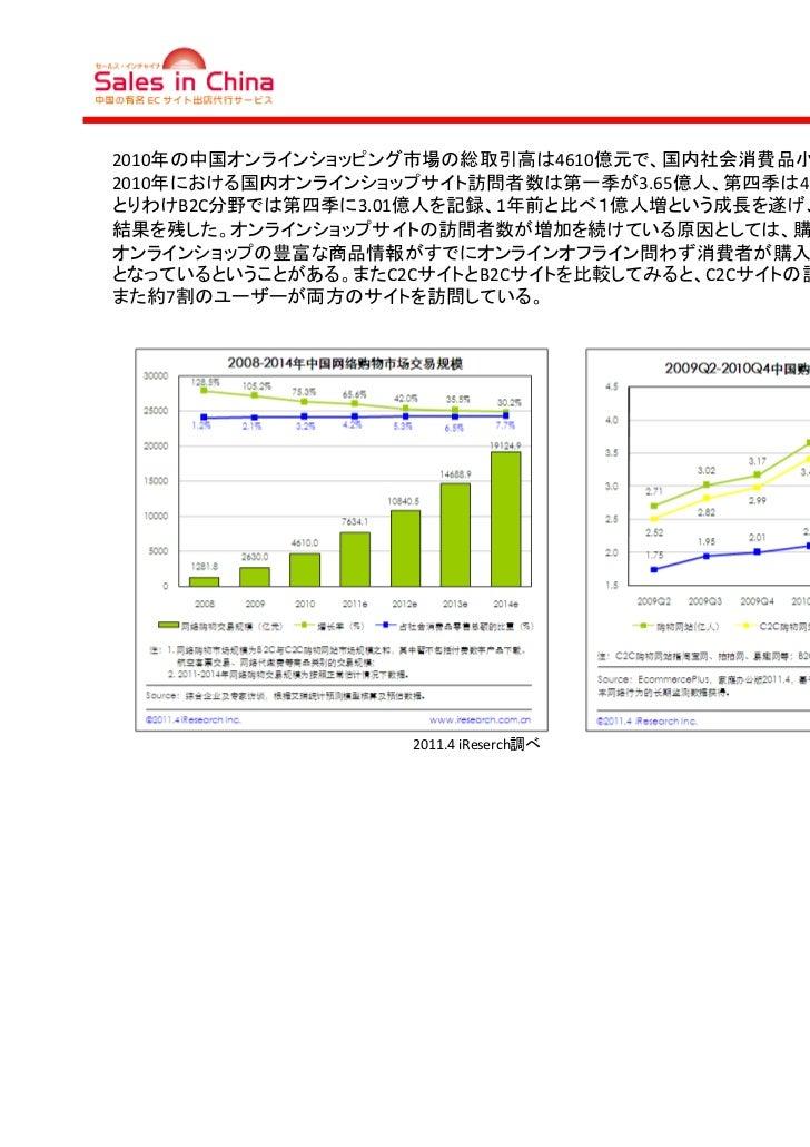 中国EC:                                                  中国 :概況2010年の中国オンラインショッピング市場の総取引高は4610億元で、国内社会消費品小売総額の3.2%にあたる。2010年...
