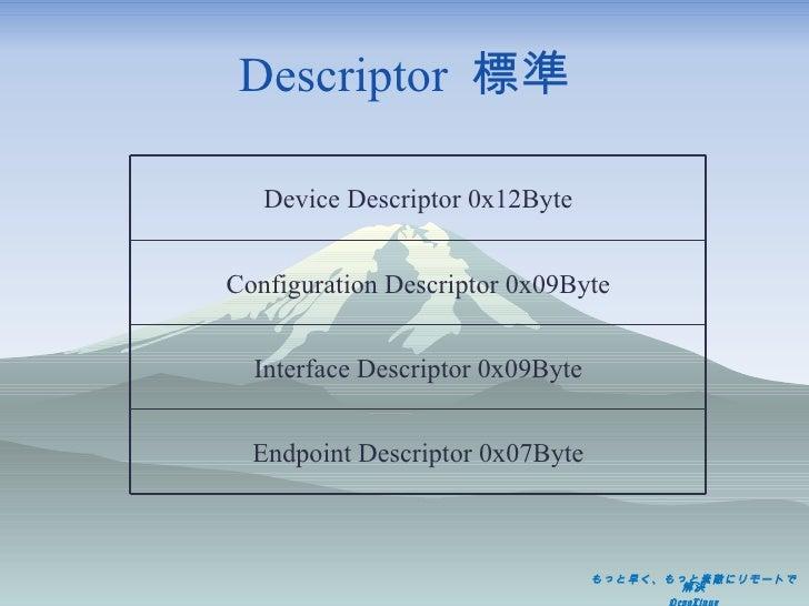 Descriptor  標準 Device Descriptor 0x12Byte Configuration Descriptor 0x09Byte Interface Descriptor 0x09Byte Endpoint Descrip...
