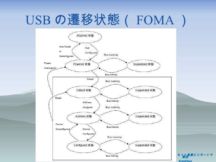 USB の遷移状態( FOMA )