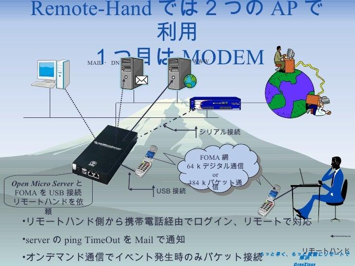 Remote-Hand では2つの AP で利用 1つ目は MODEM リモートハンド WWW MAIL ・ DNS USB 接続 シリアル接続 <ul><li>リモートハンド側から携帯電話経由でログイン、リモートで対応 </li></ul><...