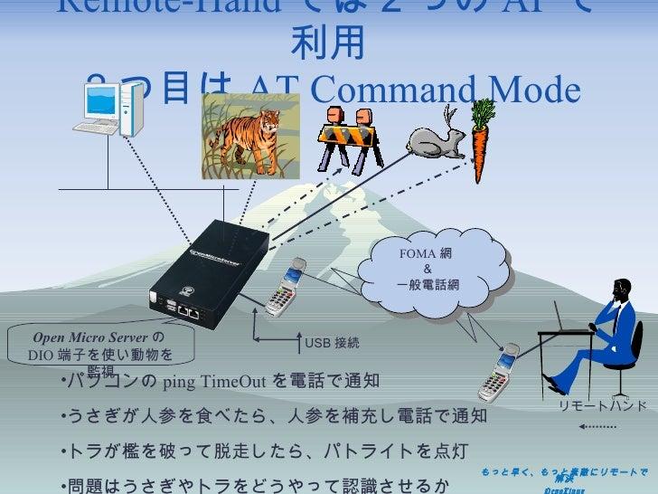 Remote-Hand では2つの AP で利用 2つ目は AT Command Mode リモートハンド USB 接続 <ul><li>パソコンの ping TimeOut を電話で通知 </li></ul><ul><li>うさぎが人参を食べ...
