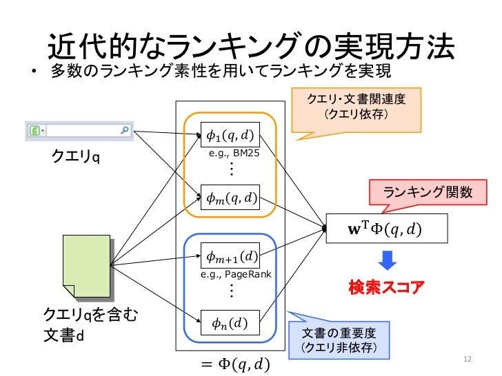 近代的なランキングの实現方法• 多数のランキング素性を用いてランキングを实現                            クエリ・文書関連度                              (クエリ依存)          ...