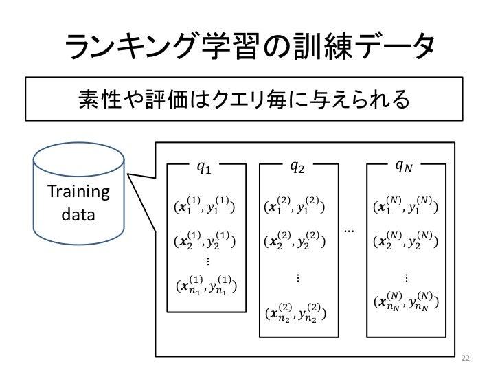 ランキング学習の訓練データ   素性や評価はクエリ毎に与えられる                ������1                   ������2                 ������������Training    ...