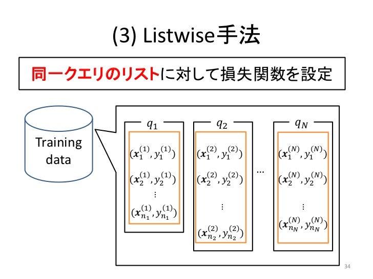 (3) Listwise手法同一クエリのリストに対して損失関数を設定                 ������1                   ������2                 ������������Training ...