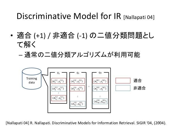 Discriminative Model for IR [Nallapati 04]  • 適合 (+1) / 非適合 (-1) の二値分類問題とし    て解く       – 通常の二値分類アルゴリズムが利用可能              ...