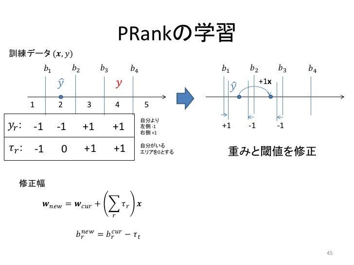 PRankの学習訓練データ (������, ������)              ������1        ������2        ������3          ������4              ������1   ...