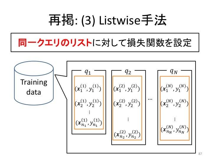 再掲: (3) Listwise手法同一クエリのリストに対して損失関数を設定                    ������1                   ������2                 ������������Tr...