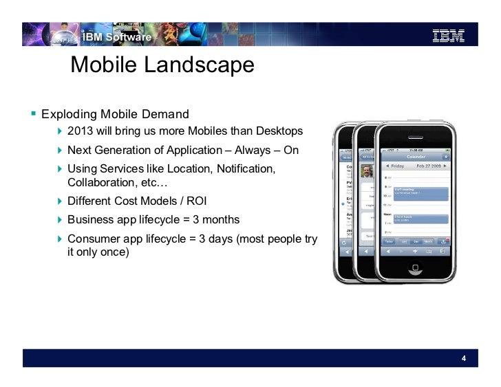 Mobile Landscape Exploding Mobile Demand    2013 will bring us more Mobiles than Desktops    Next Generation of Appl...