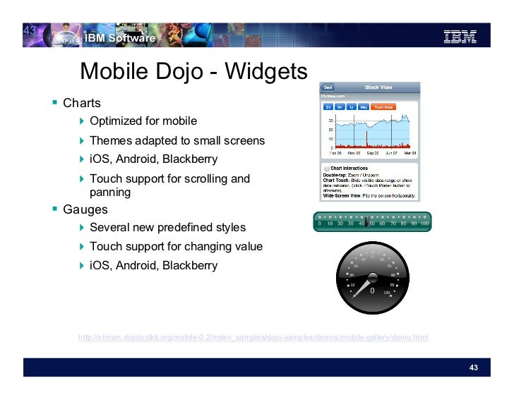 43          Mobile Dojo - Widgets      Charts          Optimized for mobile          Themes adapted to small screens...