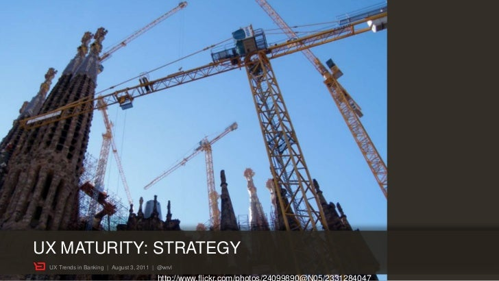 UX MATURITY: STRATEGY UX Trends in Banking | August 3, 2011 | @wrvl