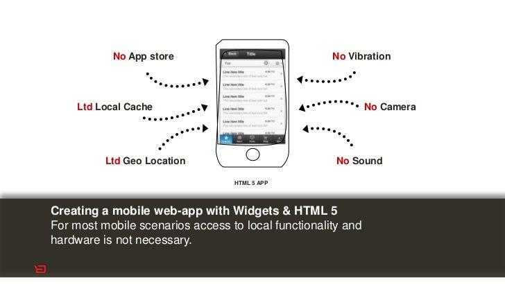 No App store                           No Vibration         Ltd Local Cache                                           No C...