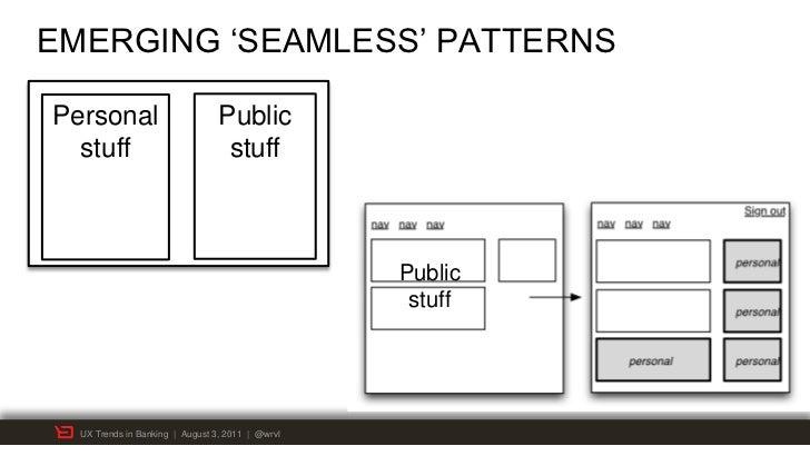 "EMERGING ""SEAMLESS"" PATTERNSPersonal                         Public  stuff                           stuff                ..."