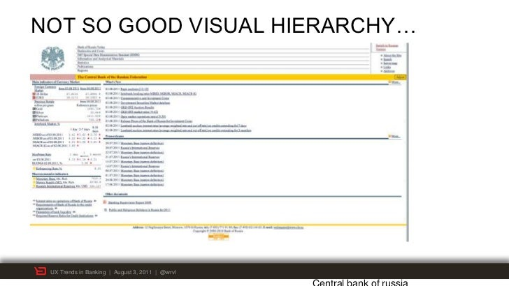 NOT SO GOOD VISUAL HIERARCHY… UX Trends in Banking | August 3, 2011 | @wrvl