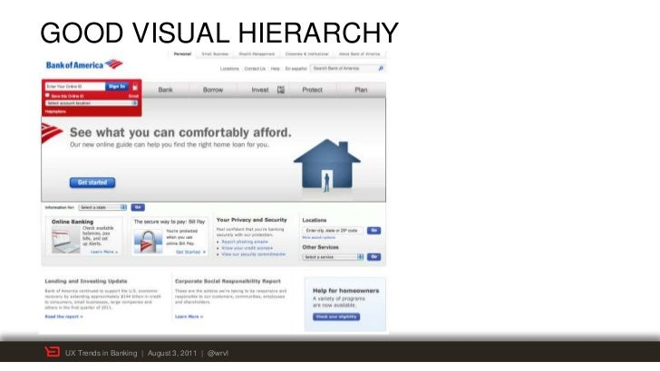 GOOD VISUAL HIERARCHY UX Trends in Banking | August 3, 2011 | @wrvl