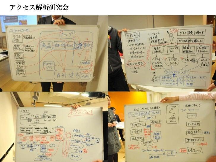 アクセス解析研究会            -22 -
